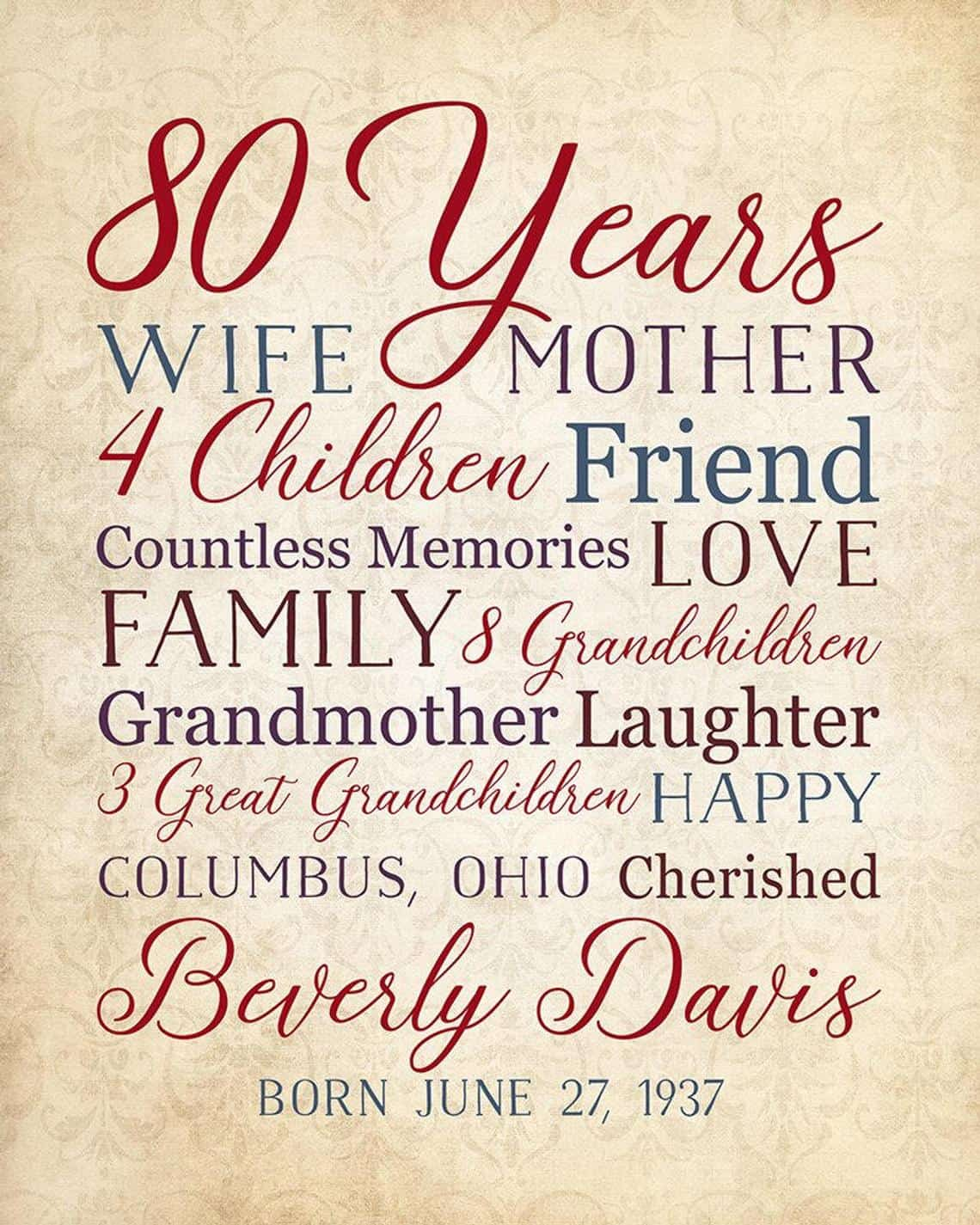 80th Birthday Gift Poster
