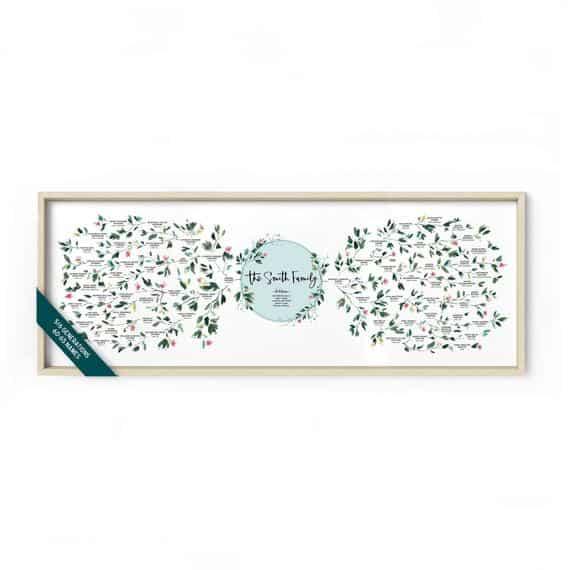 Custom Family Tree Print